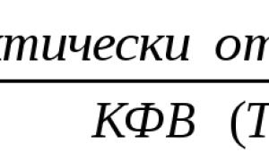 Коэффициент использования рабочего времени – формула