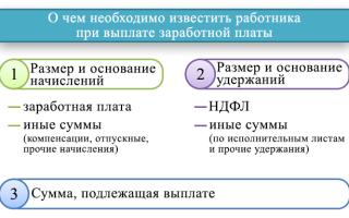 Расчётный листок по заработной плате: образец по ТК РФ
