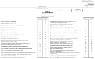 Больничный в табеле учета рабочего времени: образец заполнения