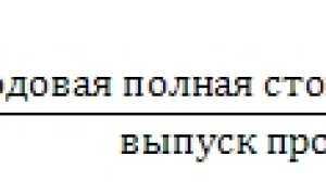 Фондоемкость: формула расчета по балансу