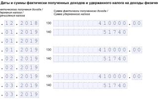 Форма 6-НДФЛ за 1 квартал: срок сдачи, инструкция заполнения
