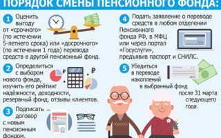 Перевод накопительной части пенсии – простым языком о том, как перевести ее между НПФ